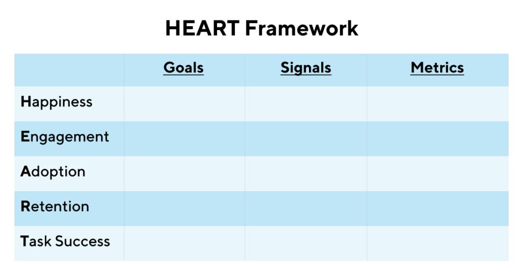 HEART Framework